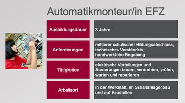 Automatikmonteur