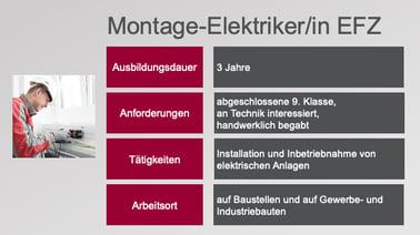 Mont-Elektriker
