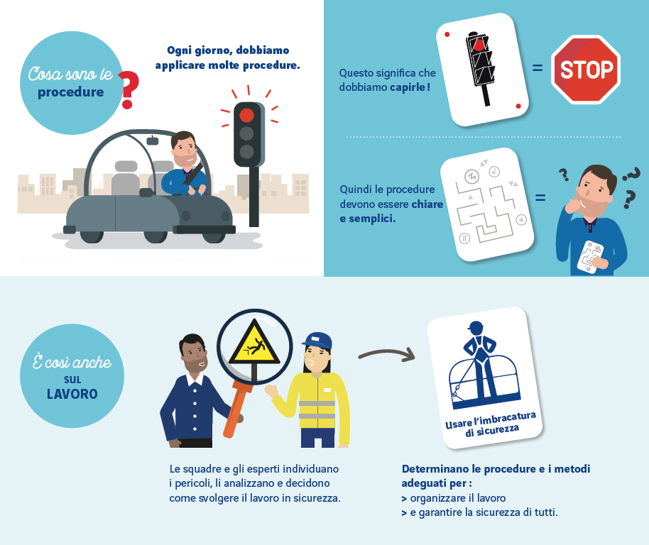 Procedure Safety Week 2021 ETAVIS