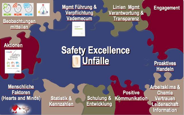 ETAVIS_SafetyExcellence.png