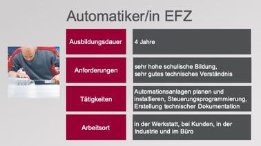 Grafik_Automatiker_EFZ