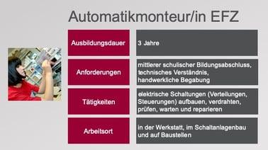 Grafik_Automatikmonteur_EFZ