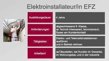 Grafik_Elektroinstallateur_EFZ