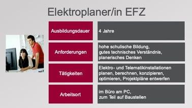 Grafik_Elektroplaner_EFZ