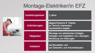Grafik_Montage-Elektriker_EFZ