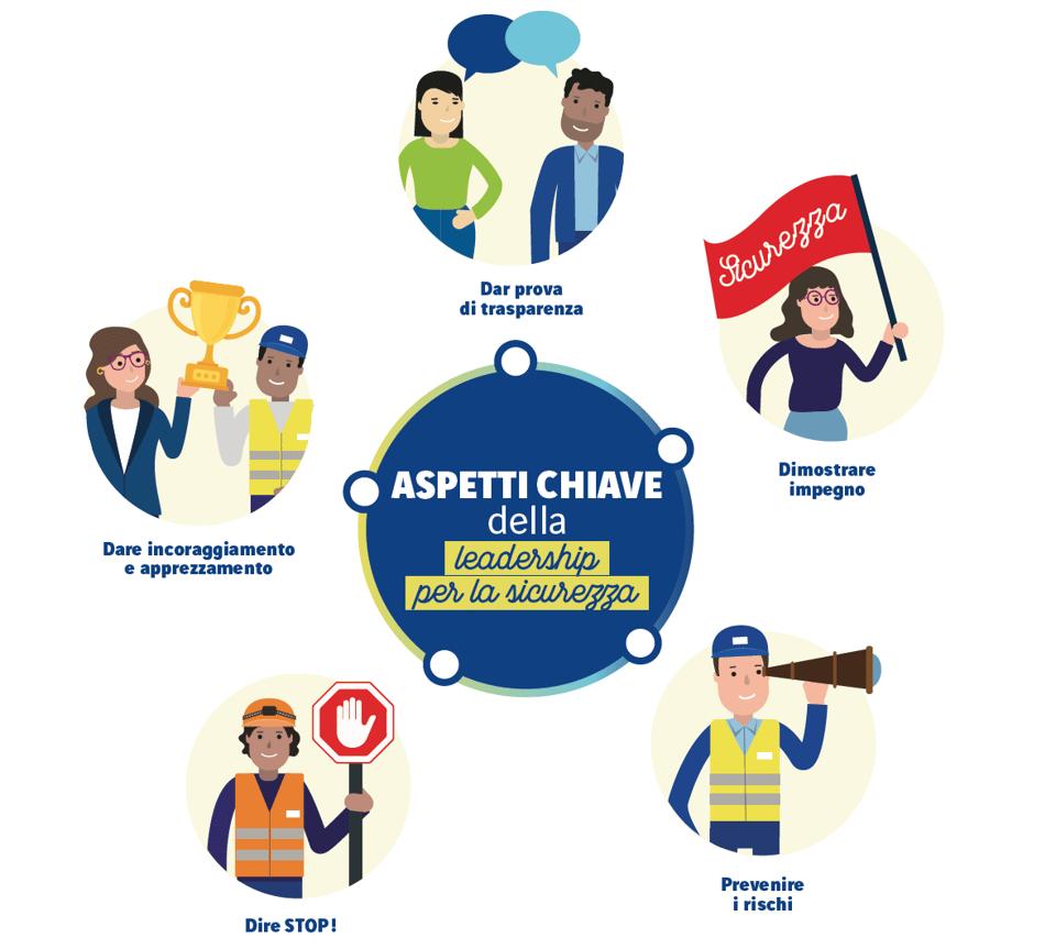 Safety Week Leadership VINCI ETAVIS