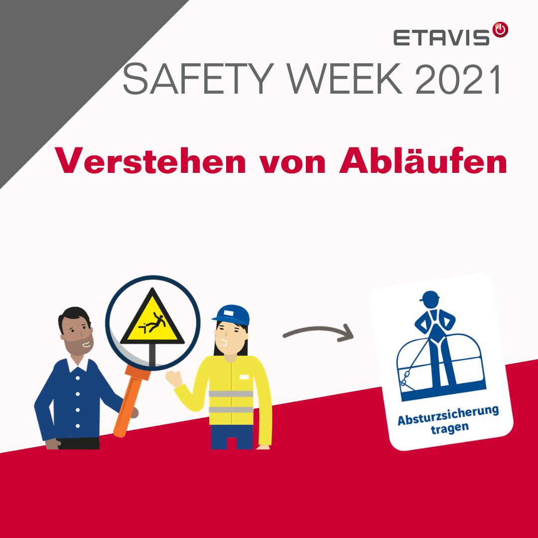 Die Basis der ETAVIS Sicherheitskultur: Verstehen von Abläufen